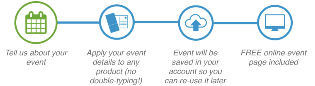 Tell us about your event process