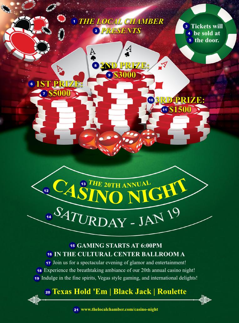 online casino best dice online