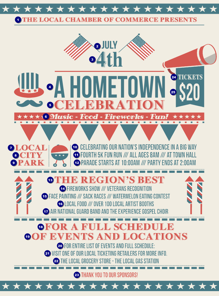 Fourth Of July Hometown Flyer